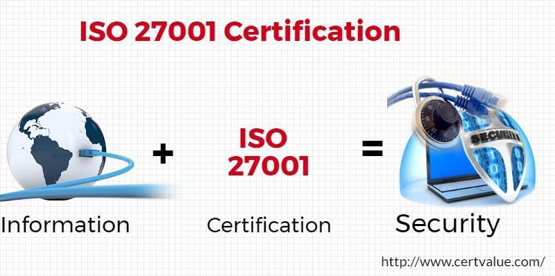 How can ISO 27001 help protect your company against ransomware?